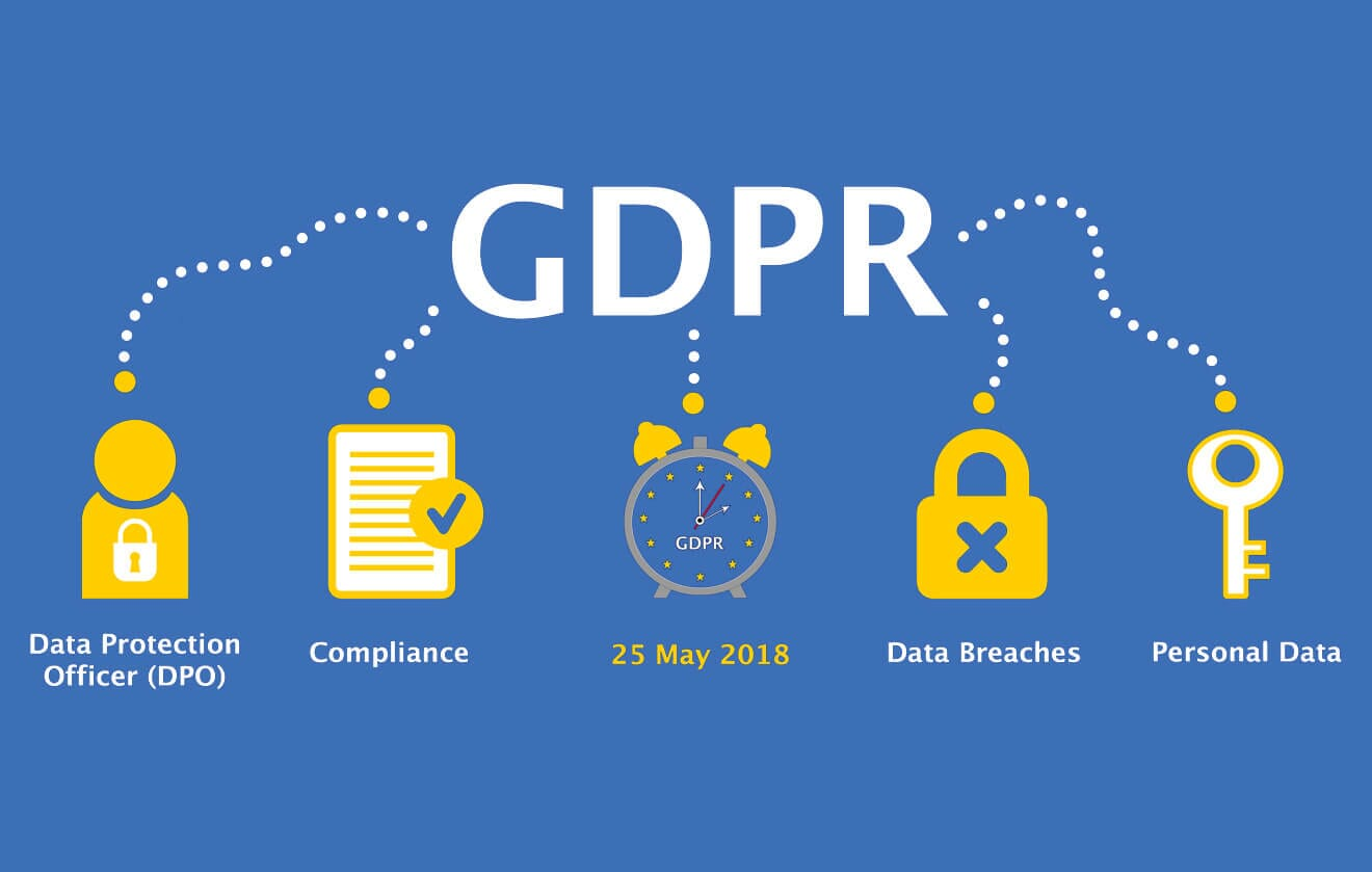 Is Your Website GDPR Compliant? GDPR Website Checklist